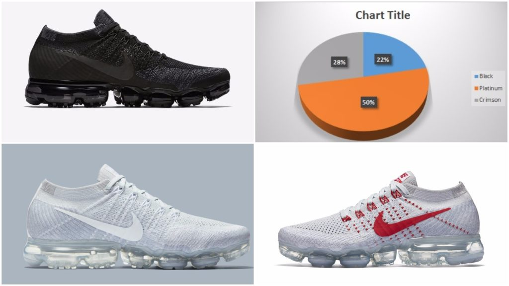 How Many Nike Air VaporMax Have Already Been Sold On Ebay acd74e0c5