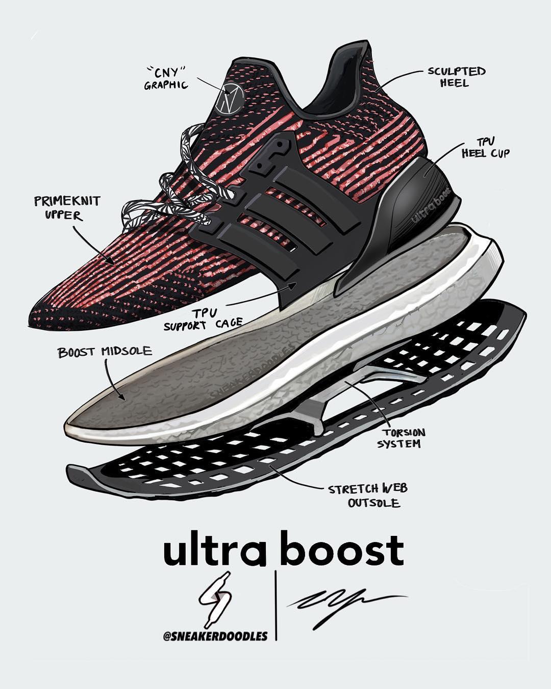 ... Adidas Ultra Boost ... 9cf3ff0da