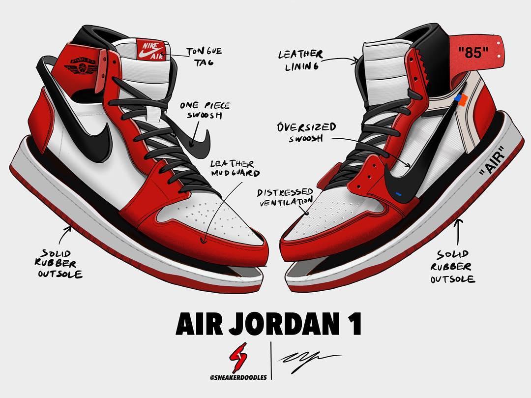 ... Off White Air Jordan 1 Releasing This Month ... 6f7fe251b