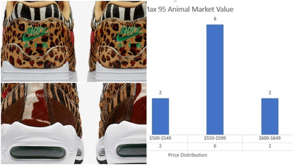 5be09d1bdbedab Nike Air Max Atmos Animal Pack 2.0