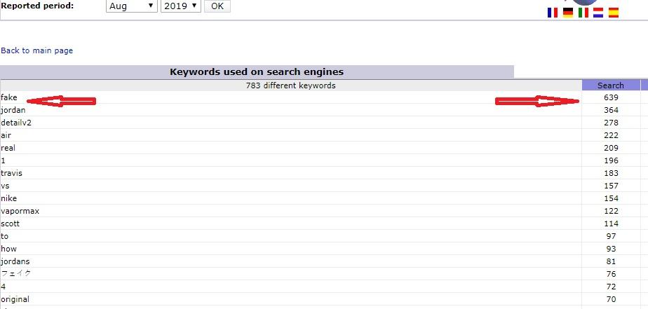 August keyword search