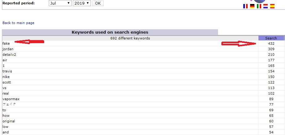 July keyword search