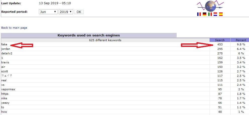 June keyword search