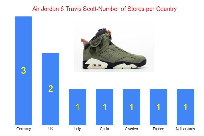 air jordan 6 travis scott allocation per country 1