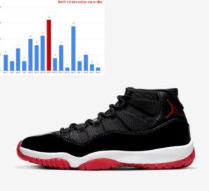 2019 air jordan 11 black red bred 11 resale value buy sell or hold