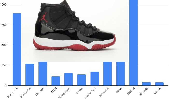2019 air jordan 11 black red bred how many pairs possibly made